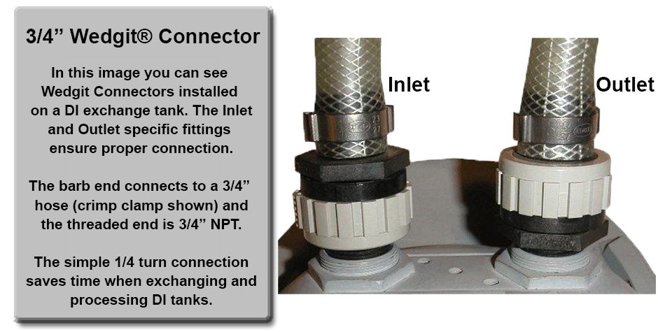 Wedgit 3/4 inch connector